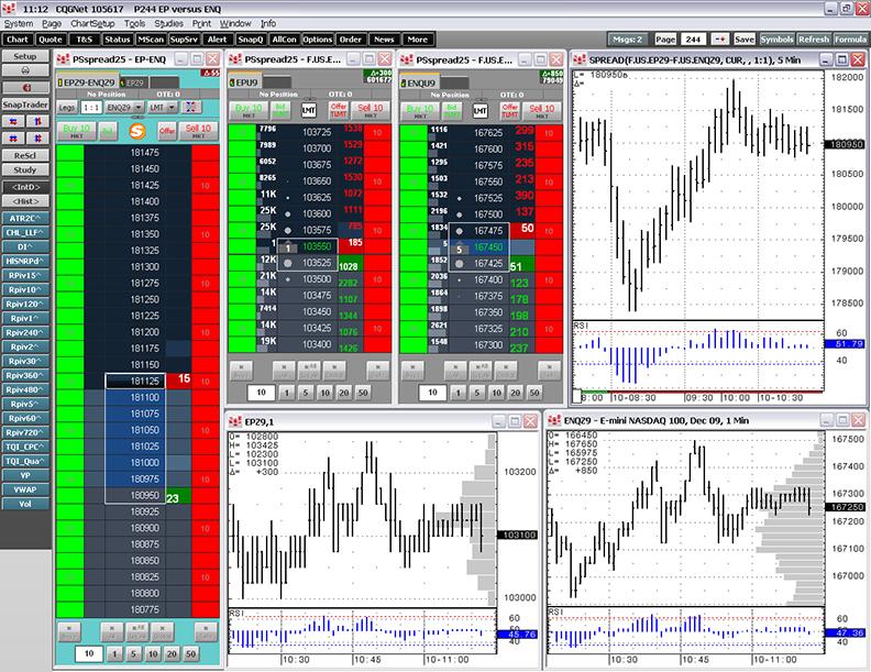 Cqg option trading